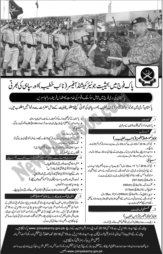 Join Pakista Army as Junior Commissioned officer, Naib Khateeb, Sipahi Jobs April 2018
