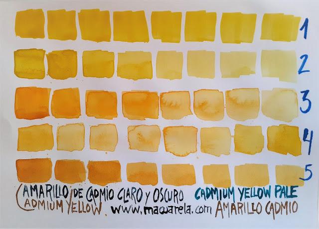 """<alt=""""Amarillo de Cadmio""""/>"""