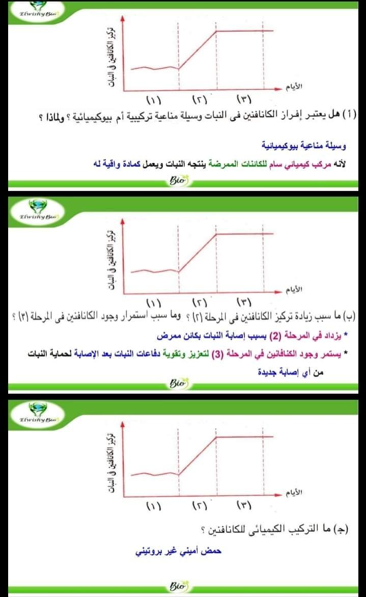 مراجعة كل رسومات مادة الأحياء للصف الثالث الثانوى  0%2B%252816%2529