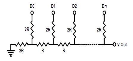 Susunan Rangkaian Resistor DAC R-2R Tangga