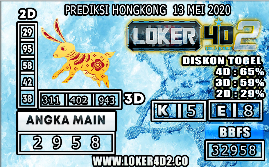 PREDIKSI TOGEL HONGKONG LOKER4D2 13 MEI 2020