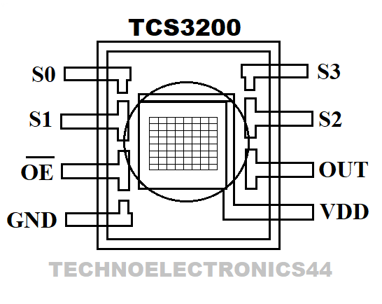 TCS3200 PINOUT-TechnoElectronics44