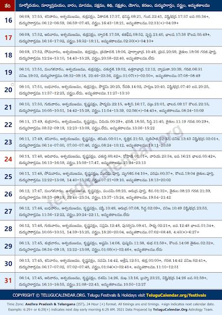 Telugu Gantala Panchangam 2021 October