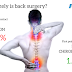 How likely is back surgery