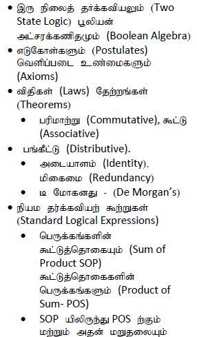 A/L ICT அலகு 4.2: பூலியன் அட்சரக்கணித (Boolean Algebra) விதியையூம் கானோ வரைபடத்தையூம் (Karnaugh map) உபயோகித்து தர்க்கவியற் கூற்றுகளை எளிமையாக்குவார்