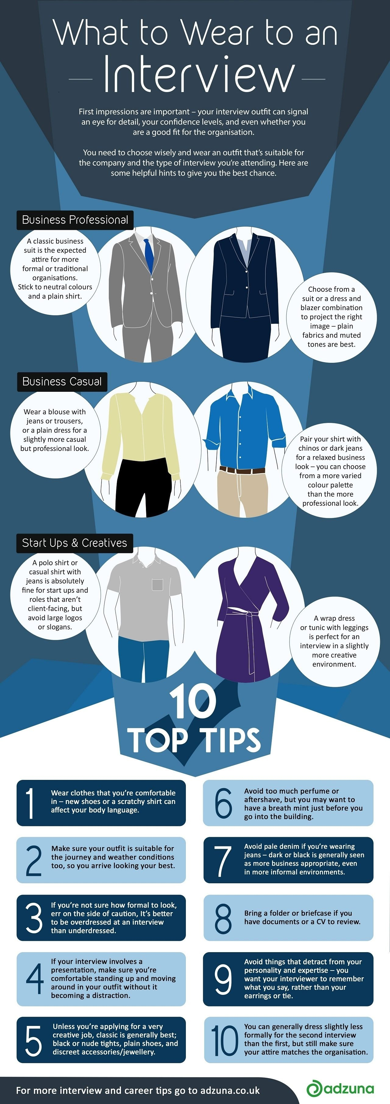 What to Wear for Different Job Interviews #infographic