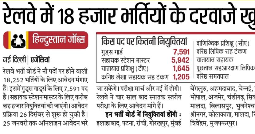 Railway Recruitment 2016 2017 Group D Bharti Freshers