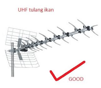 antena mytv UHF