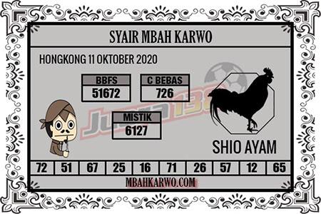 Syair Mbah Karwo HK Minggu 11 Oktober 2020