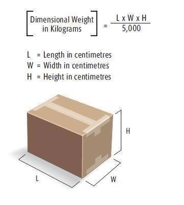 cách tính cước phí theo trọng lượng đóng gói hàng hóa