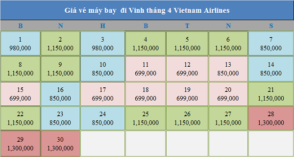 Vé máy bay giá rẻ đi Vinh tháng 4