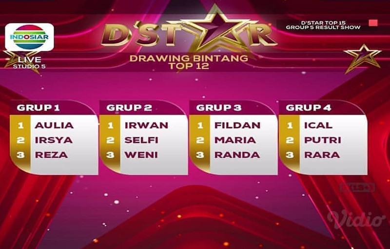 Pembagian Grup Top 12 D'Star Indosiar - Indosiar