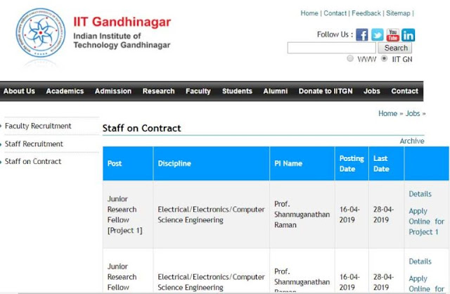 IIT Gandhinagar Recruitment 2019 for Various Post