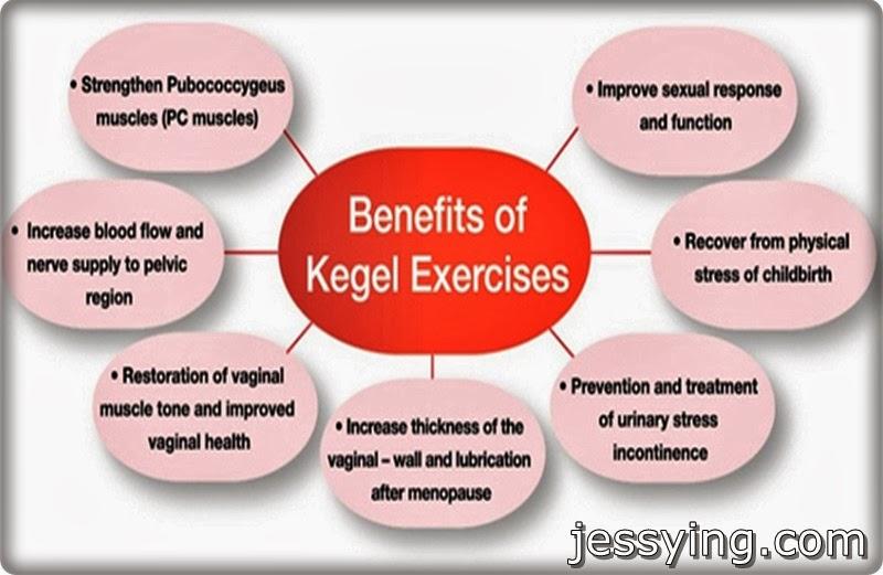 Benefits Of Kegel Exercises For Women
