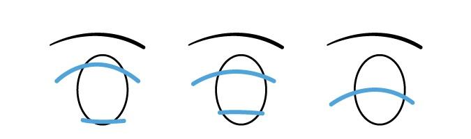 Posisi menyipitkan kelopak mata anime