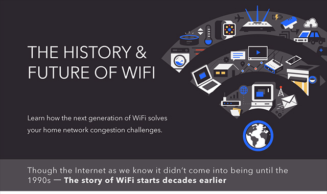 Wi-Fi's history and future #infographic