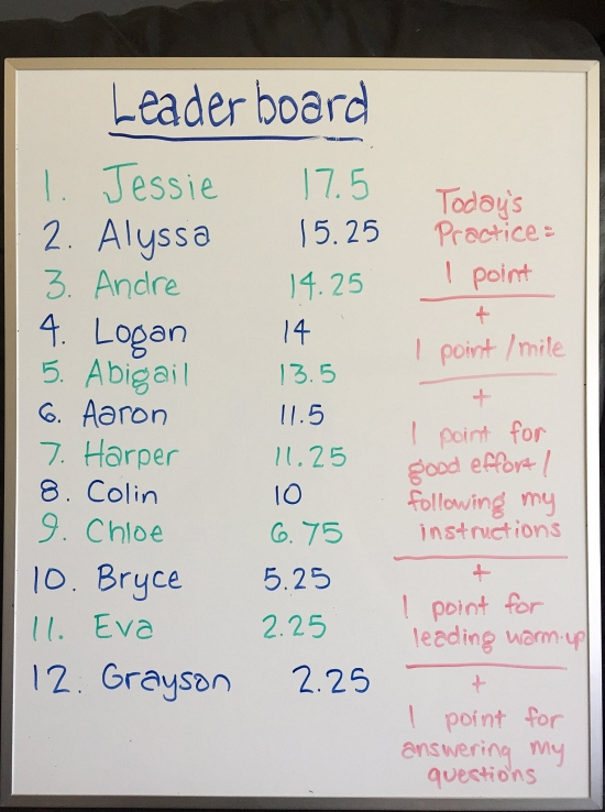 leaderboard for cross country