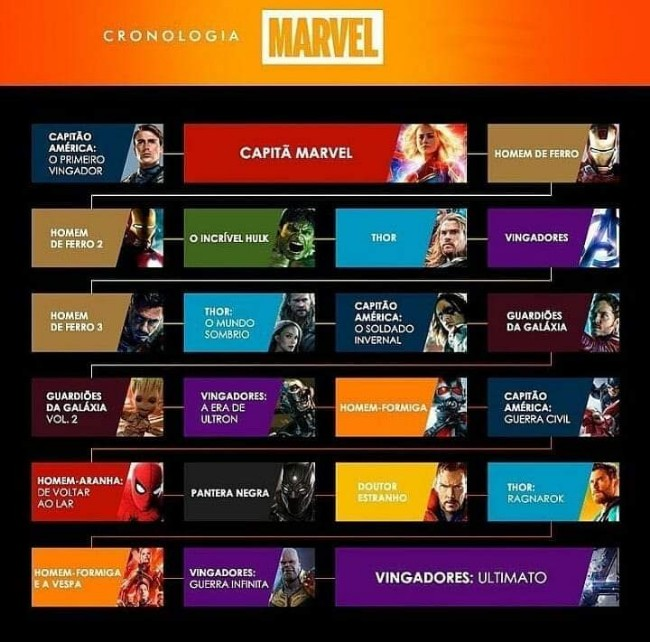 Vingadores-Ultimato, avengers-endgame, capita-marvel, marvel, homem-de-ferro, thor, capitao-america