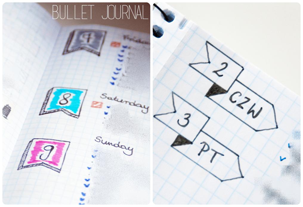 pisanie dat bullet journal