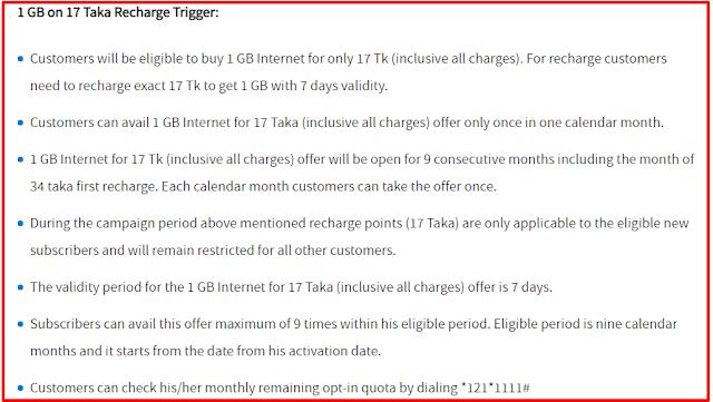 GP 1GB Internet 17 Taka
