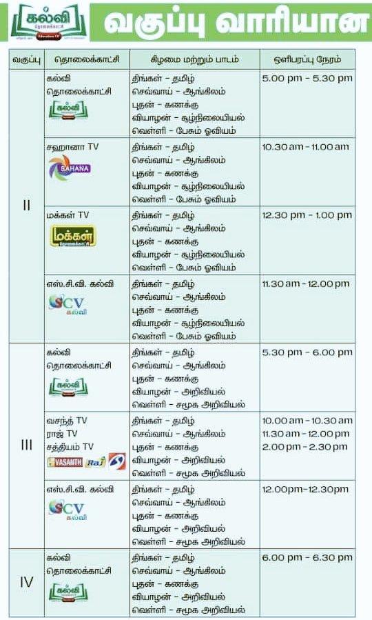 கல்வித்தொலைக்காட்சி Private Channel List With Time Table