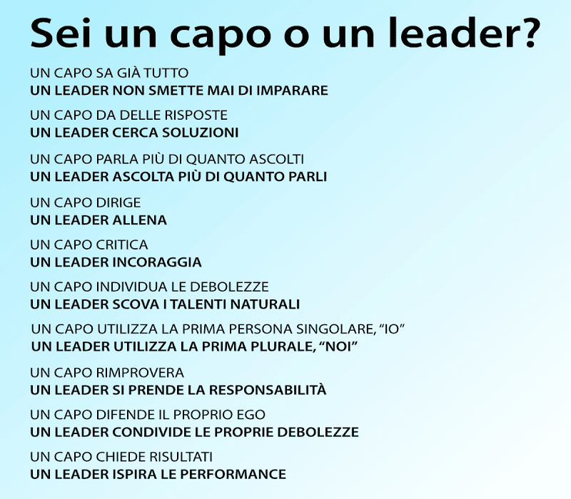differenza-tra-capo-e-leader