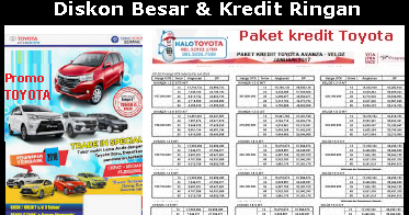 Daftar Harga Terbaru Mobil Toyota Semarang