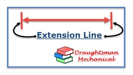 what is extension line