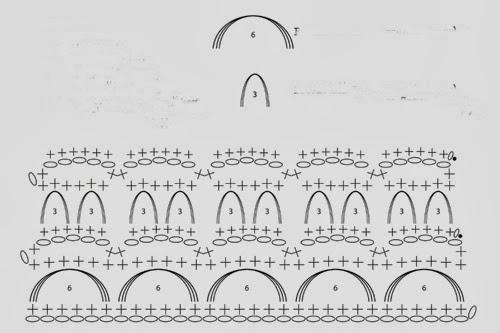 Tığ işi Oklava Desenli Atkı Modeli Şemalı