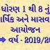 Primary School Masik Varshik Aayojan 2019 Latest Download Here.