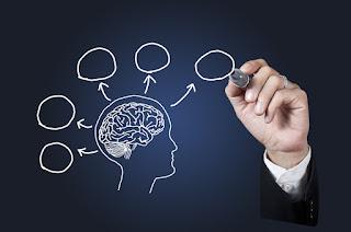 Pengertian Ilmu Psikologi
