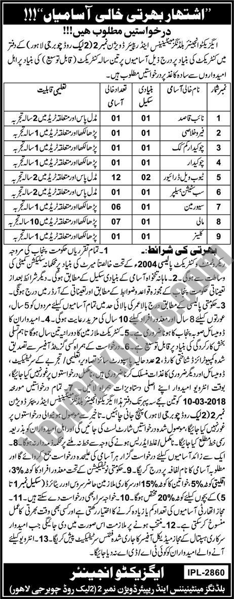 Today New Jobs 2018 in Executive Engineer Buildings Maintenance Division