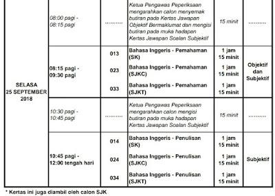 Jadual Waktu UPSR 2018 Exam Date