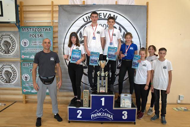 Krynica Zdrój, Mistrzostwa Polski, Kadeci, light contact, sport, Zielona Góra, Sporty walki, 2020