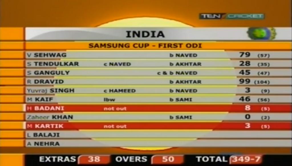 India vs pakistan 2004 samsung cup 1st odi scorecard