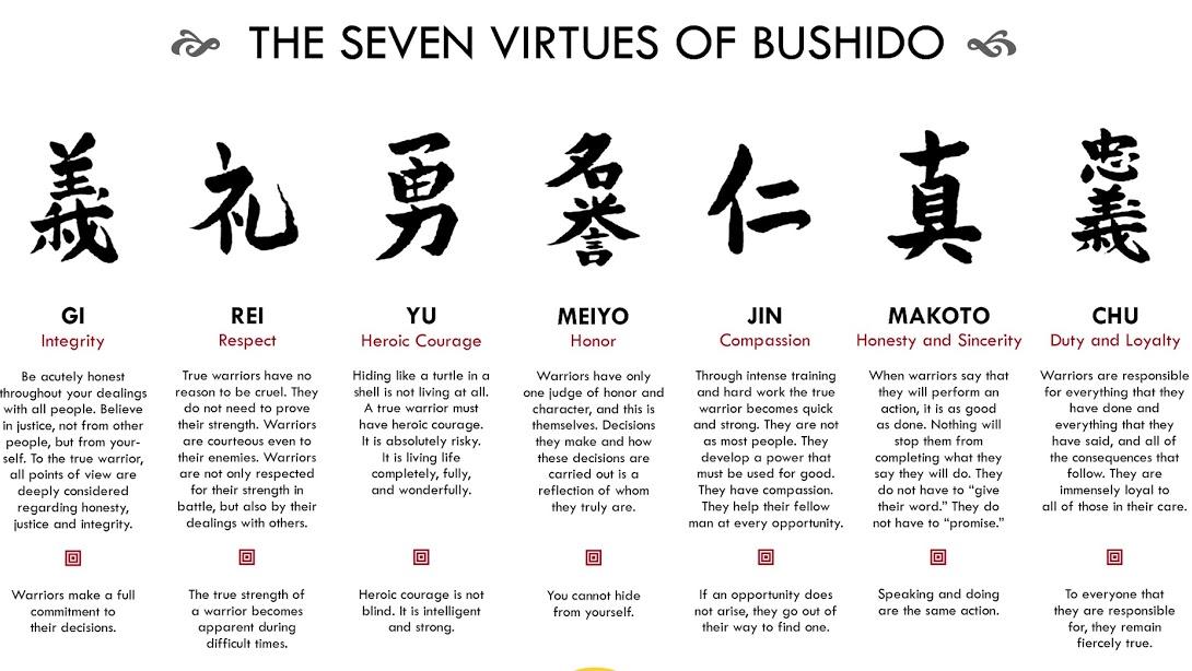 bushido religion Japanese (civ5) edit classic editor history talk (0 bushido: vanilla and gods preferred religion: shinto preferred ideology: autocracy.