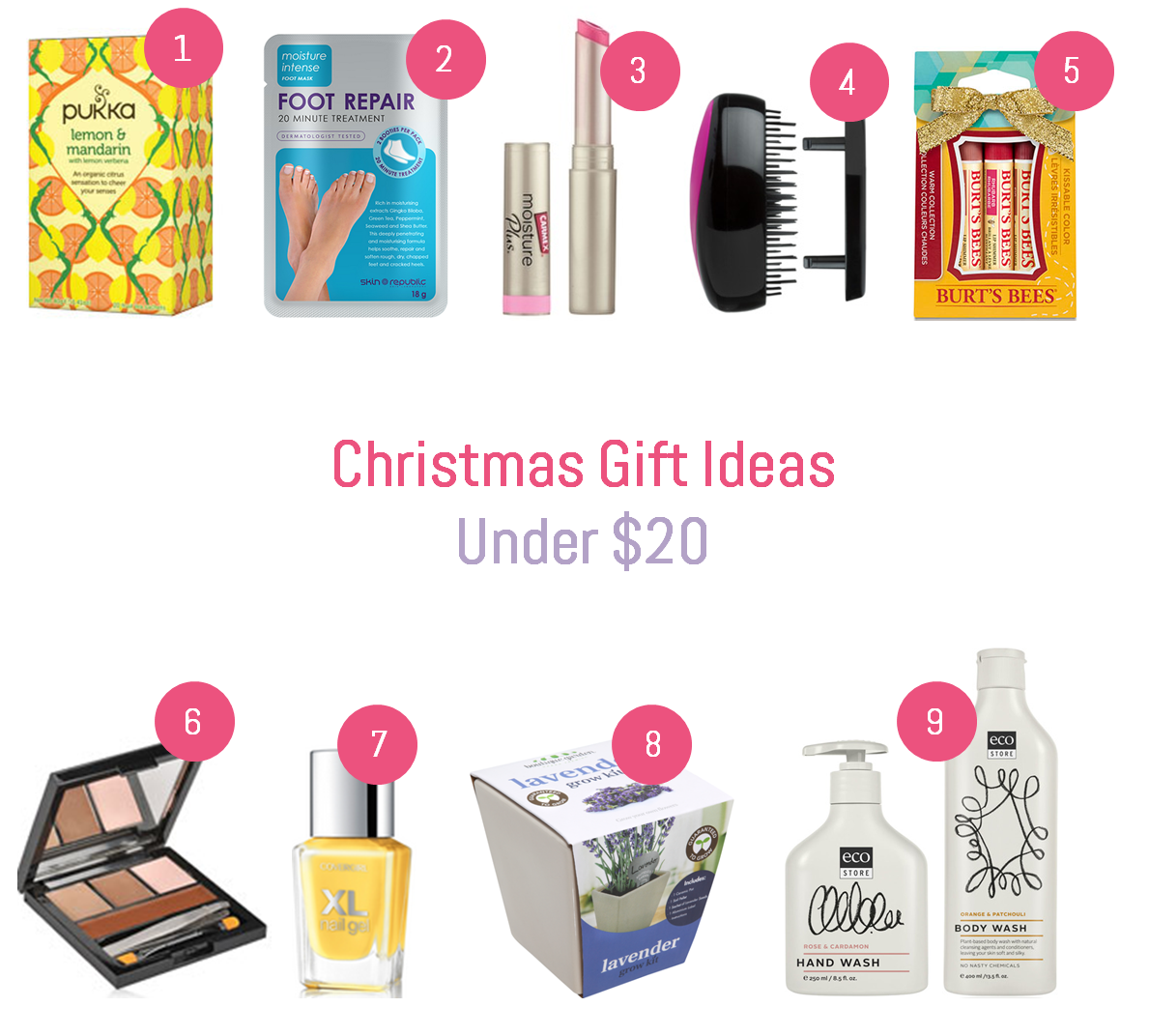 Gifts For Her For Christmas: Christmas Shopping Guide 2014