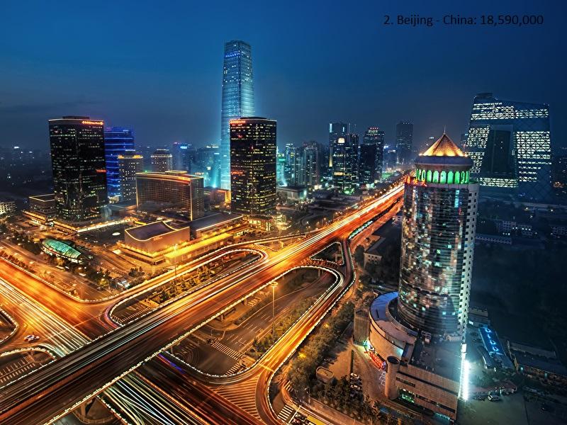 Top 30 Maiores Cidades do Mundo