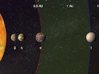 Bosan Tinggal di Bumi? Dua Planet Ini Mungkin Jawabannya