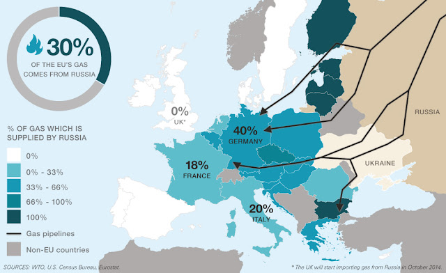 THINK TANK | The EU-Russia Gas Trade: A Case of Mutual Dependence