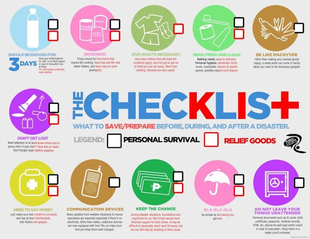 Checklist Before During and After Disasters