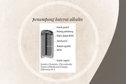 Pengertian  Baterai Alkalin dan Komposisinya