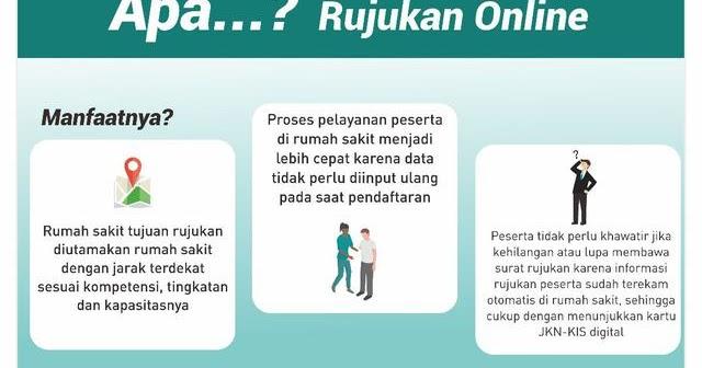 Tahapan berobat ke RSHS Bandung dengan BPJS -Part 1 ~ Curhatan Pejuang ...