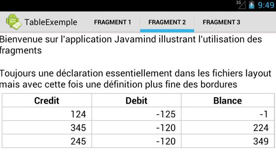 Tablelayout Sous Android Ou Comment Creer Des Tableaux Java Mind