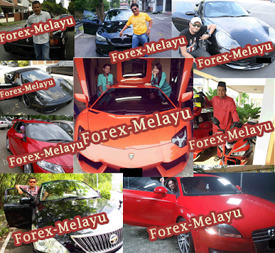 Forex malaysioa