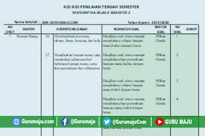 Kisi-Kisi Soal UTS/PTS Matematika Kelas 6 Semester 2 Revisi 2018