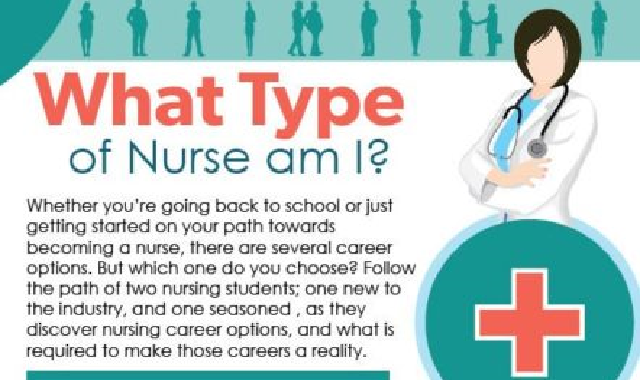 What Type of Nurse Am I? #infographic