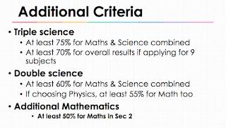 Sec 4 Math Tuition