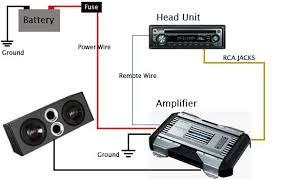cara memasang power mobil dirumah - cara pasang subwoofer ke amplifier - pemasangan audio mobil dan instalasinya - cara memasang ampli mobil dirumah - cara pasang amplifier mobil 4 channel - cara memasang subwoofer aktif di mobil - cara pemasangan audio mobil yang benar