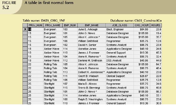 Screen%2Bshot%2B2012-08-22%2Bat%2B10.44.11%2BAM  St Normal Form Examples Hospital on